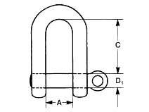 Gunnebo D–sjakkel m/skrubolt rustfri